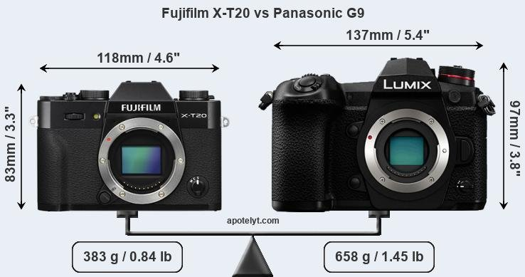 Fujifilm X-T20 and Panasonic G9 sensor measures