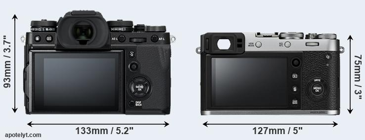 Fujifilm X-T3 vs Fujifilm X100F Comparison Review