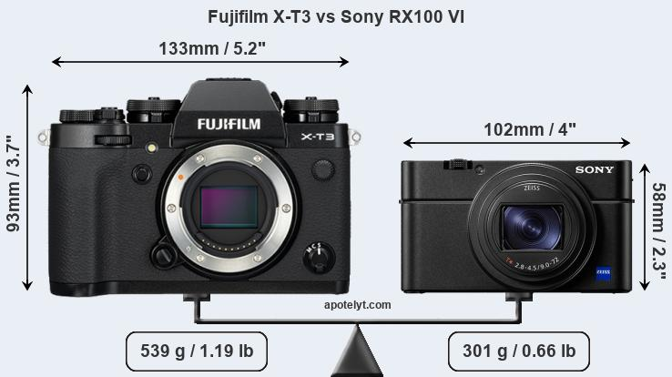 Compare Fujifilm X-T3 and Sony RX100 VI