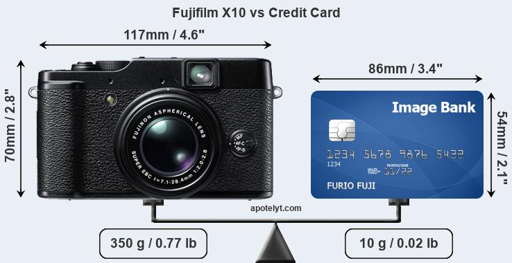 Fujifilm X10 vs credit card front