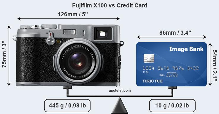 Fujifilm X100 vs credit card front