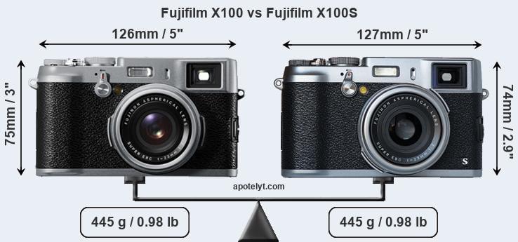 Fujifilm X100 vs Fujifilm X100S Comparison Review