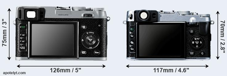 X100 and X20 rear side