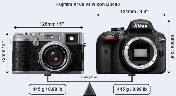Fujifilm X100 vs Nikon D3400 Comparison Review