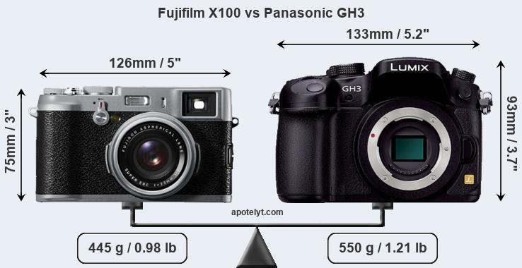 Compare Fujifilm X100 and Panasonic GH3