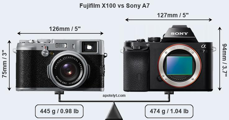 Fujifilm X100 vs Sony A7 Comparison Review