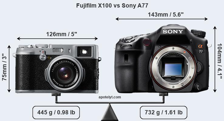 Compare Fujifilm X100 vs Sony A77