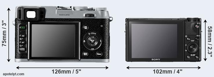 X100 and RX100 V rear side