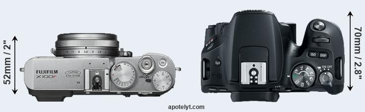 X100F versus 200D top view