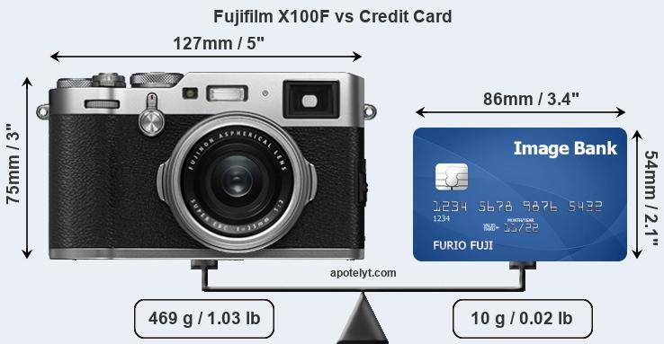 Fujifilm X100F vs credit card front