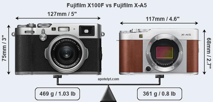 Fujifilm X100F Vs X A5 Front