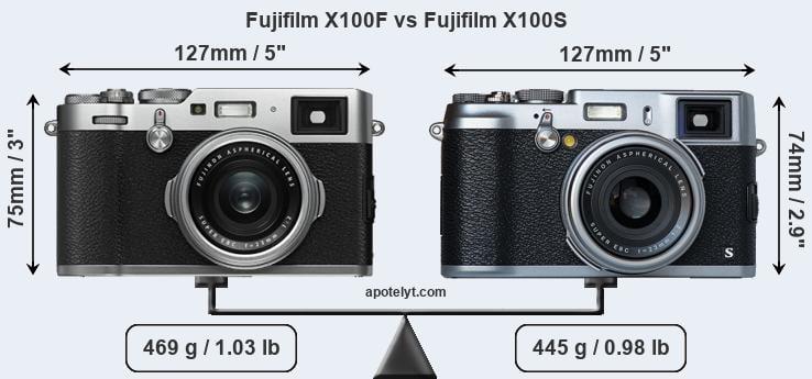 Fujifilm X100F vs Fujifilm X100S Comparison Review