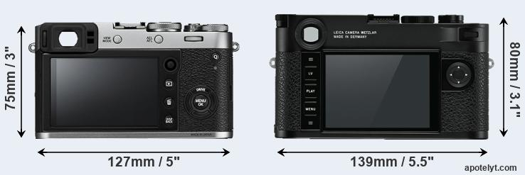 X100F and M10 rear side