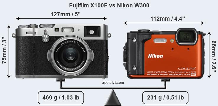 Compare Fujifilm X100F and Nikon W300