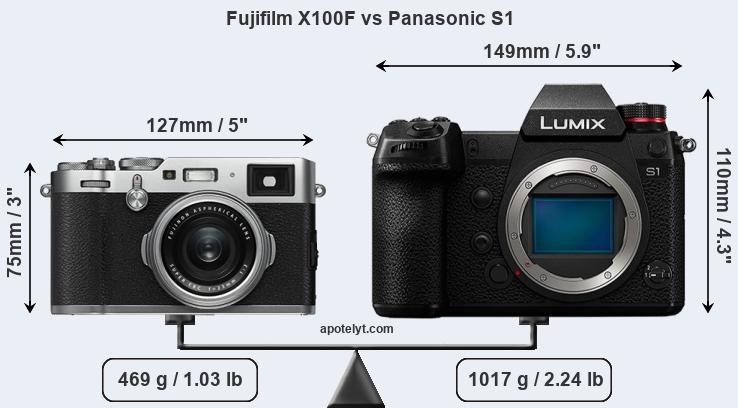 Fujifilm X100F vs Panasonic S1 Comparison Review