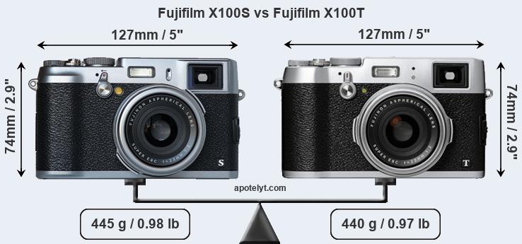 富士x100富士x100s_Fujifilm X100S vs Fujifilm X100T Comparison Review