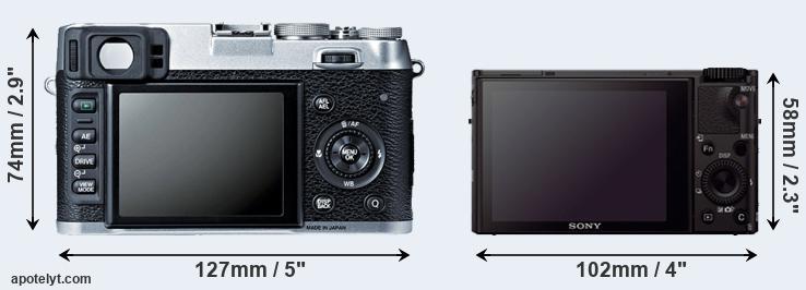 Sony RX100 III vs Fujifilm X100S Detailed Comparison