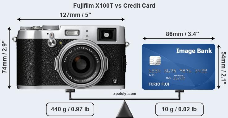 Fujifilm X100T vs credit card front