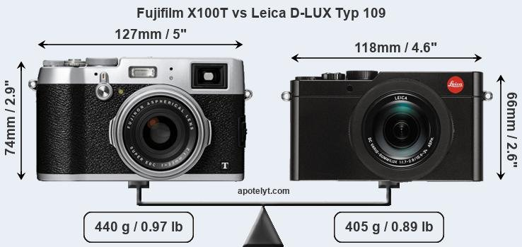 Compare Fujifilm X100T and Leica D-LUX Typ 109