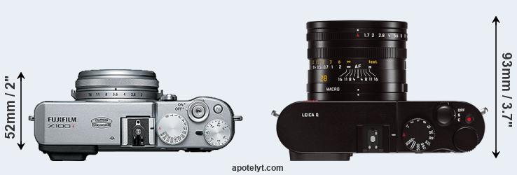 X100T versus Q Typ 116 top view