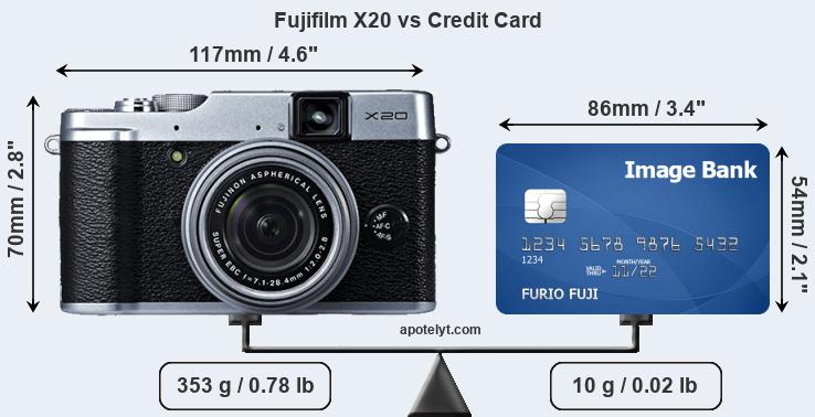 Fujifilm X20 vs credit card front