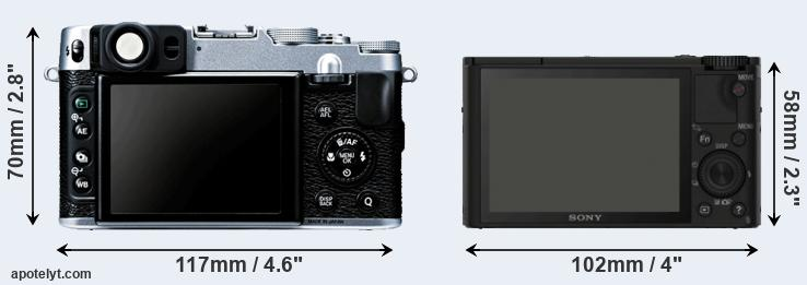 X20 and RX100 rear side