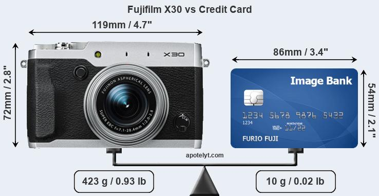 Fujifilm X30 vs credit card front