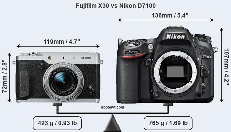 Compare Fujifilm X30 and Nikon D7100