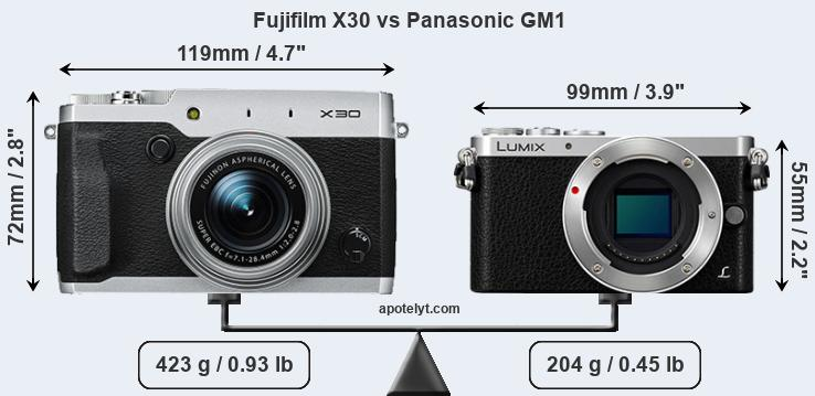 Size Fujifilm X30 vs Panasonic GM1