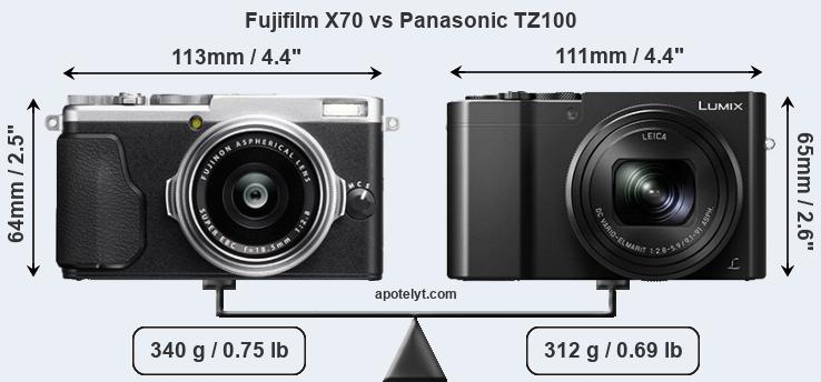 Compare Fujifilm X70 and Panasonic TZ100