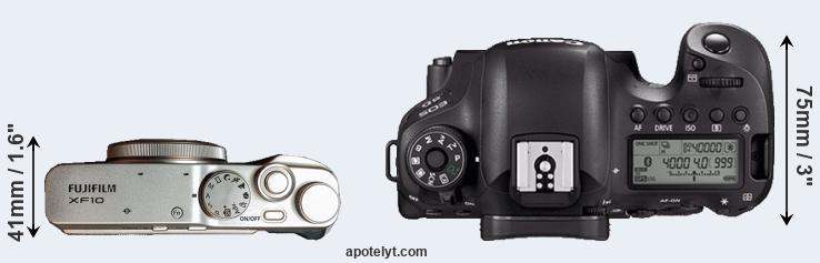 Fujifilm XF10 vs Canon 6D Mark II Comparison Review