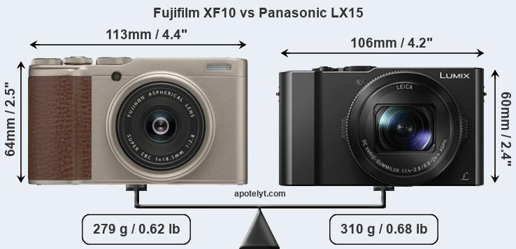 Fujifilm XF10 vs Panasonic LX15 Comparison Review