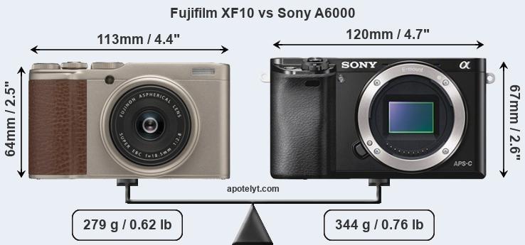Fujifilm XF10 vs Sony A6000 Comparison Review