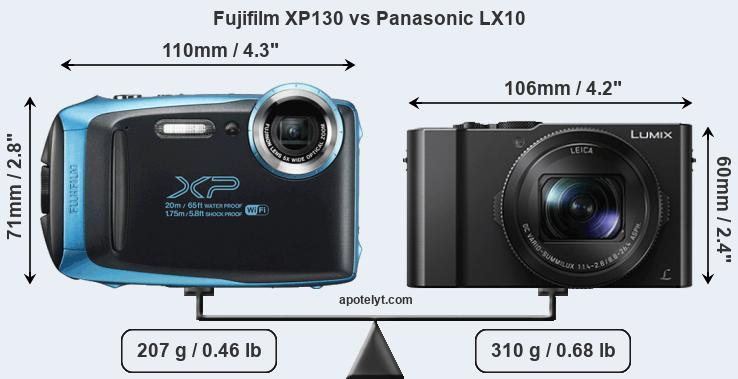 Size Fujifilm XP130 vs Panasonic LX10