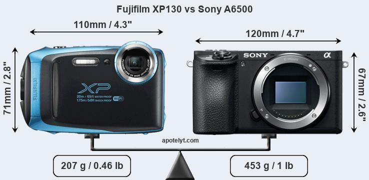 Size Fujifilm XP130 vs Sony A6500