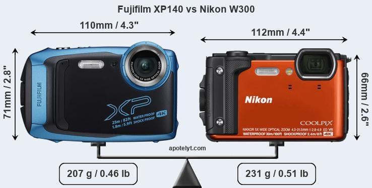 Fujifilm XP140 vs Nikon W300 Comparison Review