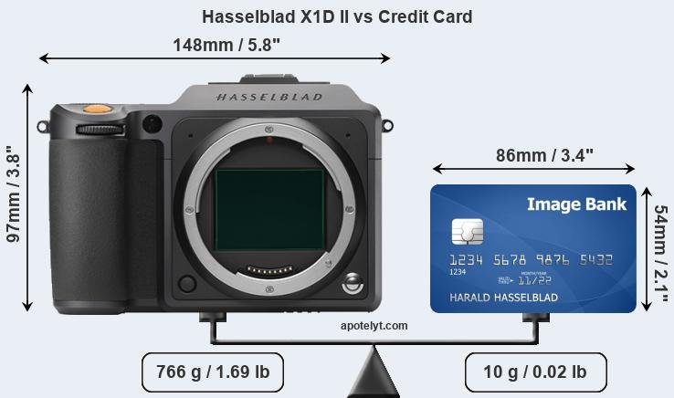 Hasselblad X1D II vs credit card front