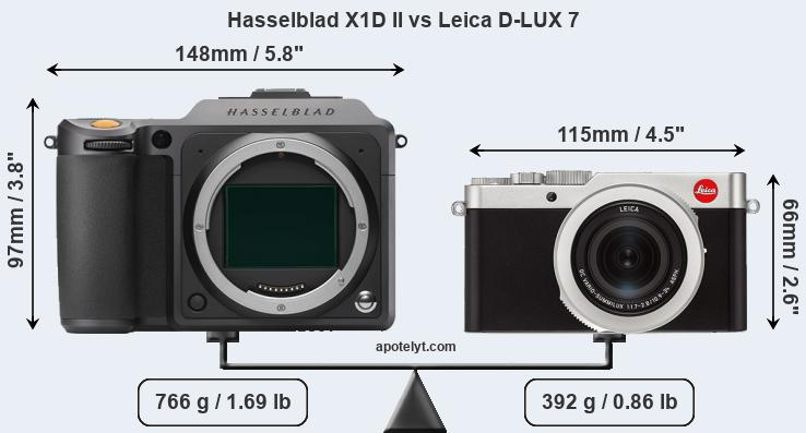 Size Hasselblad X1D II vs Leica D-LUX 7