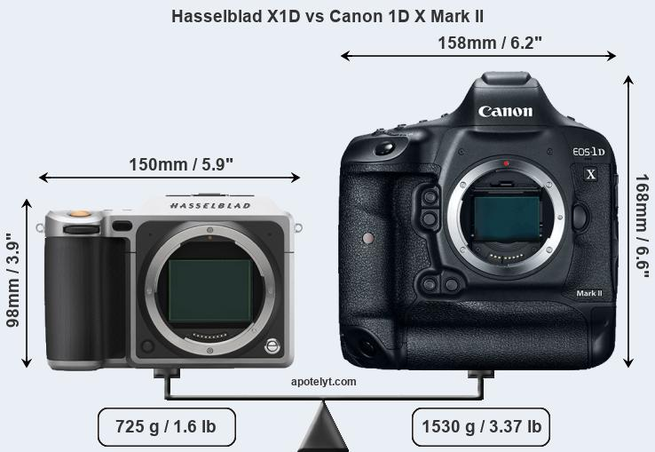 Hasselblad X1D vs Canon 1D X Mark II front