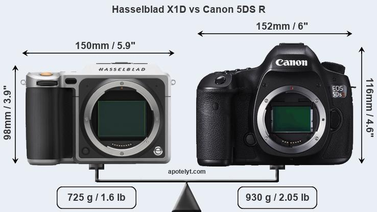 Compare Hasselblad X1D vs Canon 5DS R