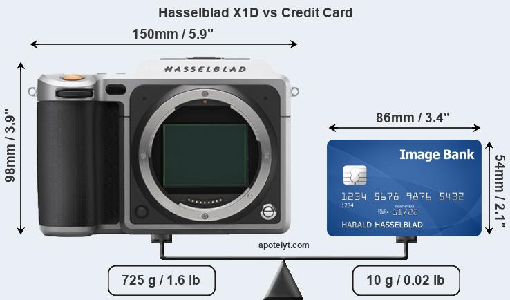 Hasselblad X1D vs credit card front