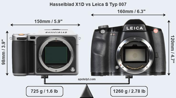 Compare Hasselblad X1D vs Leica S Typ 007