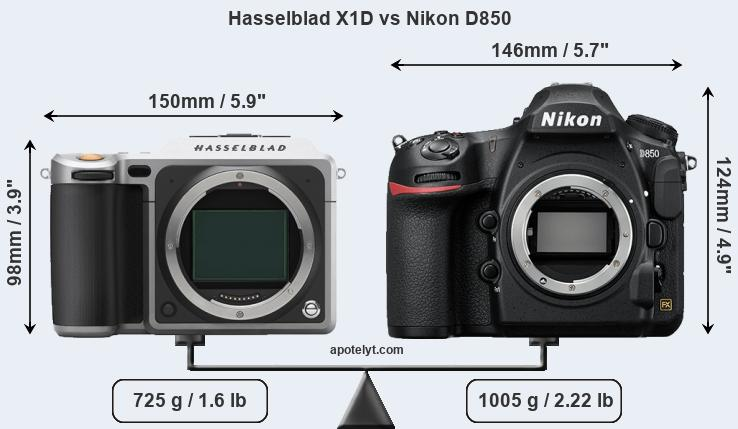 Hasselblad X1D vs Nikon D850 Comparison Review