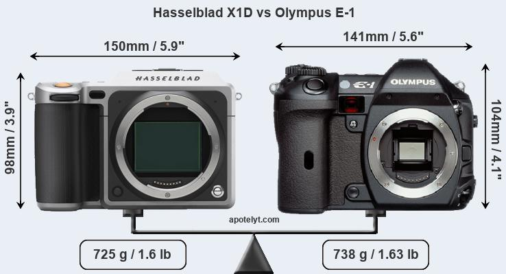 Size Hasselblad X1D vs Olympus E-1