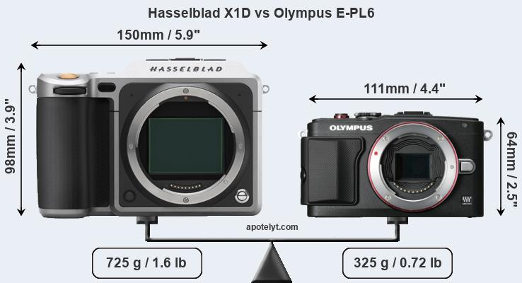Size Hasselblad X1D vs Olympus E-PL6