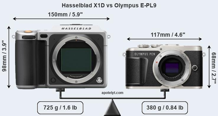 Size Hasselblad X1D vs Olympus E-PL9