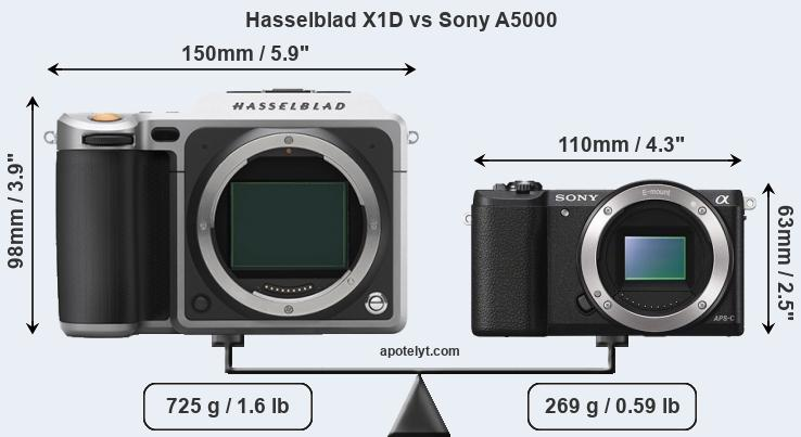Size Hasselblad X1D vs Sony A5000