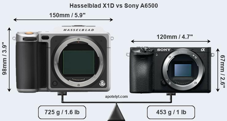 Size Hasselblad X1D vs Sony A6500