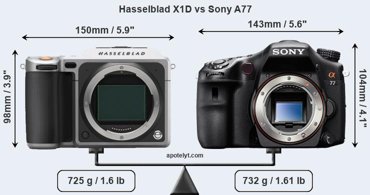 Size Hasselblad X1D vs Sony A77