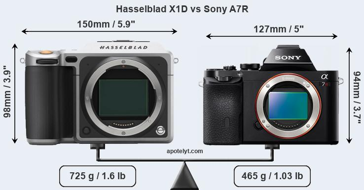 Size Hasselblad X1D vs Sony A7R